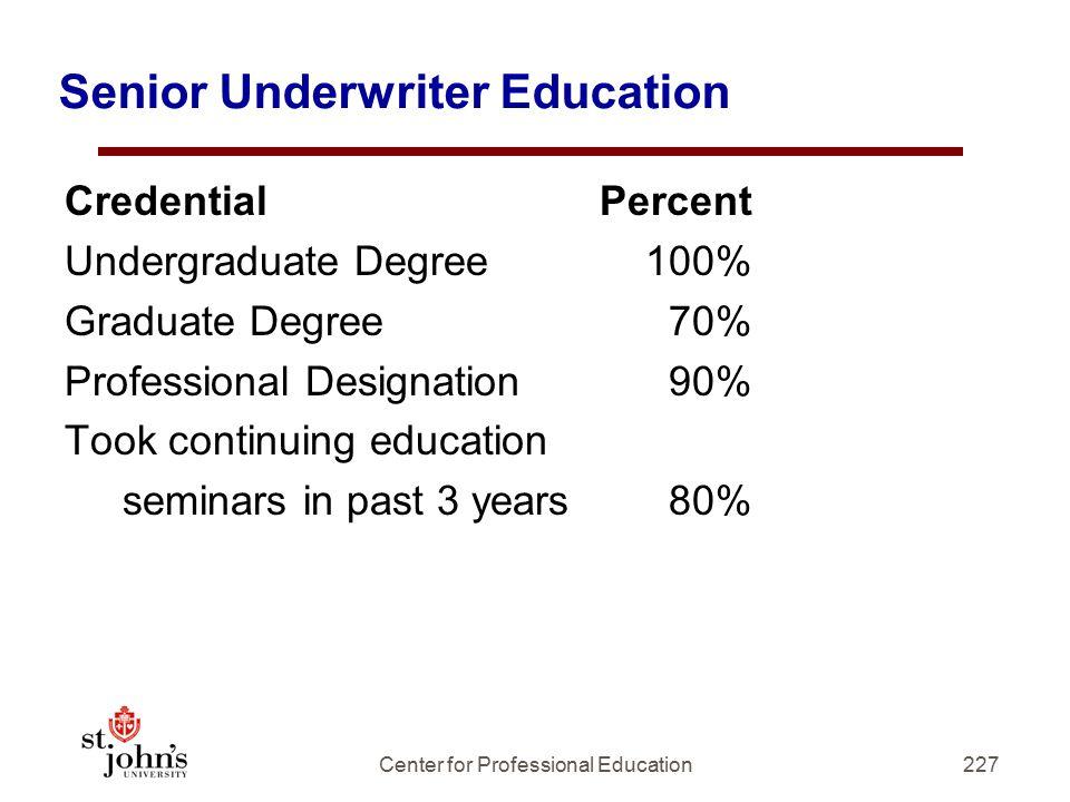 Senior Underwriter Education