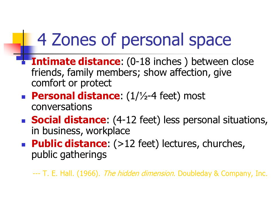4 Zones of personal space