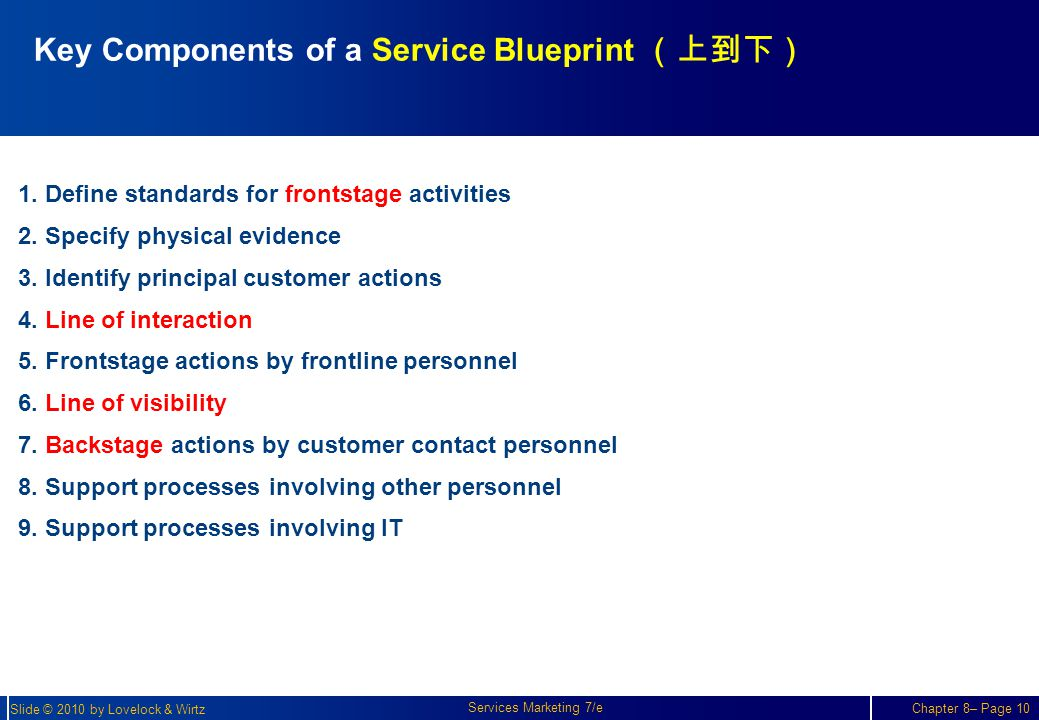 Key Components of a Service Blueprint (上到下)