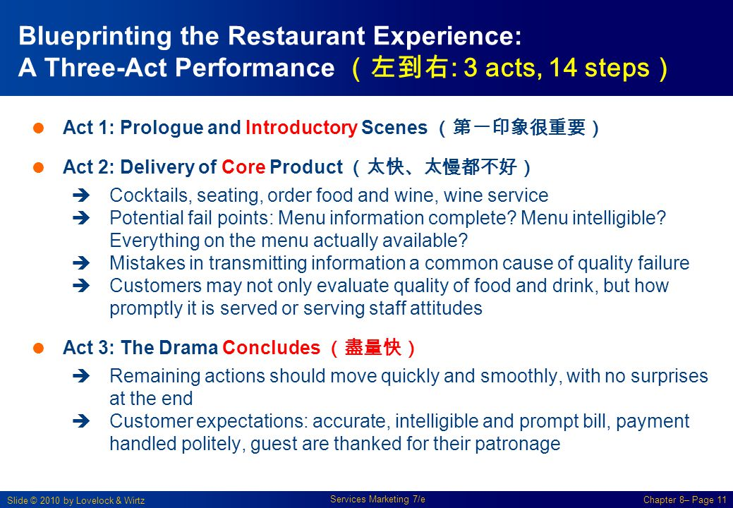 Blueprinting the Restaurant Experience: A Three-Act Performance (左到右: 3 acts, 14 steps)