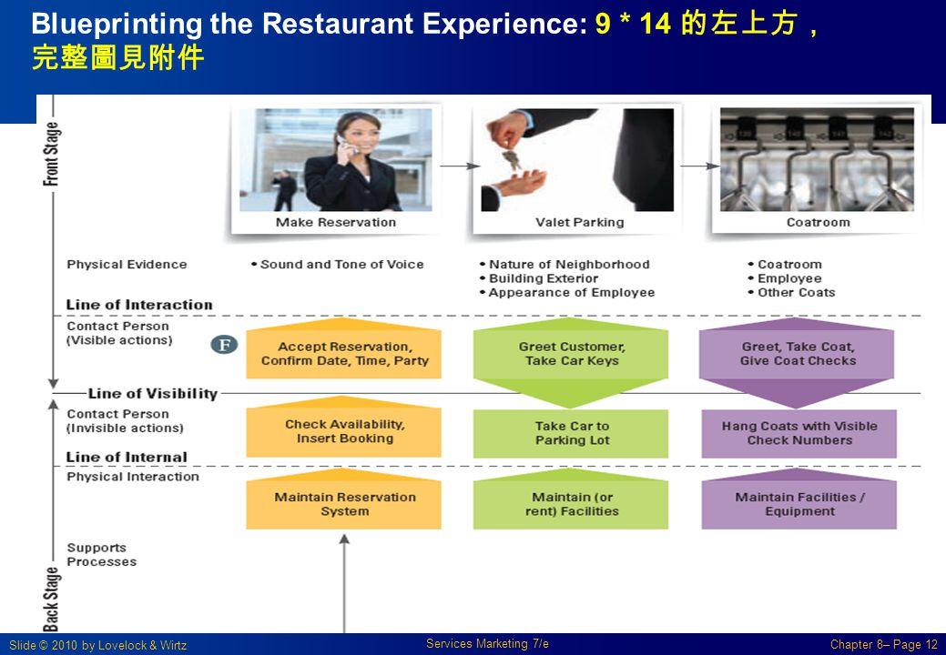 Blueprinting the Restaurant Experience: 9 * 14 的左上方, 完整圖見附件