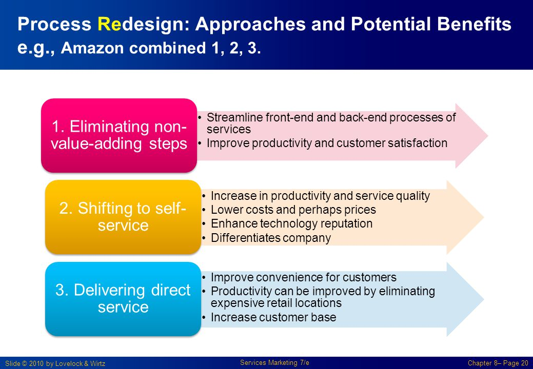 Process Redesign: Approaches and Potential Benefits e. g
