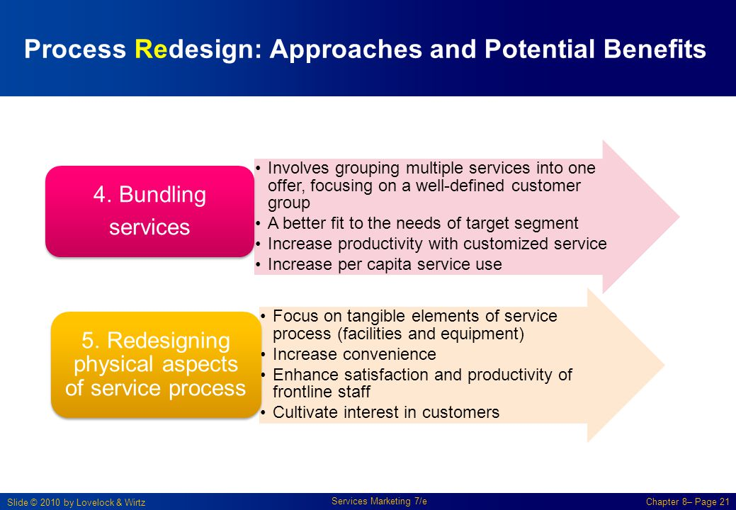Process Redesign: Approaches and Potential Benefits