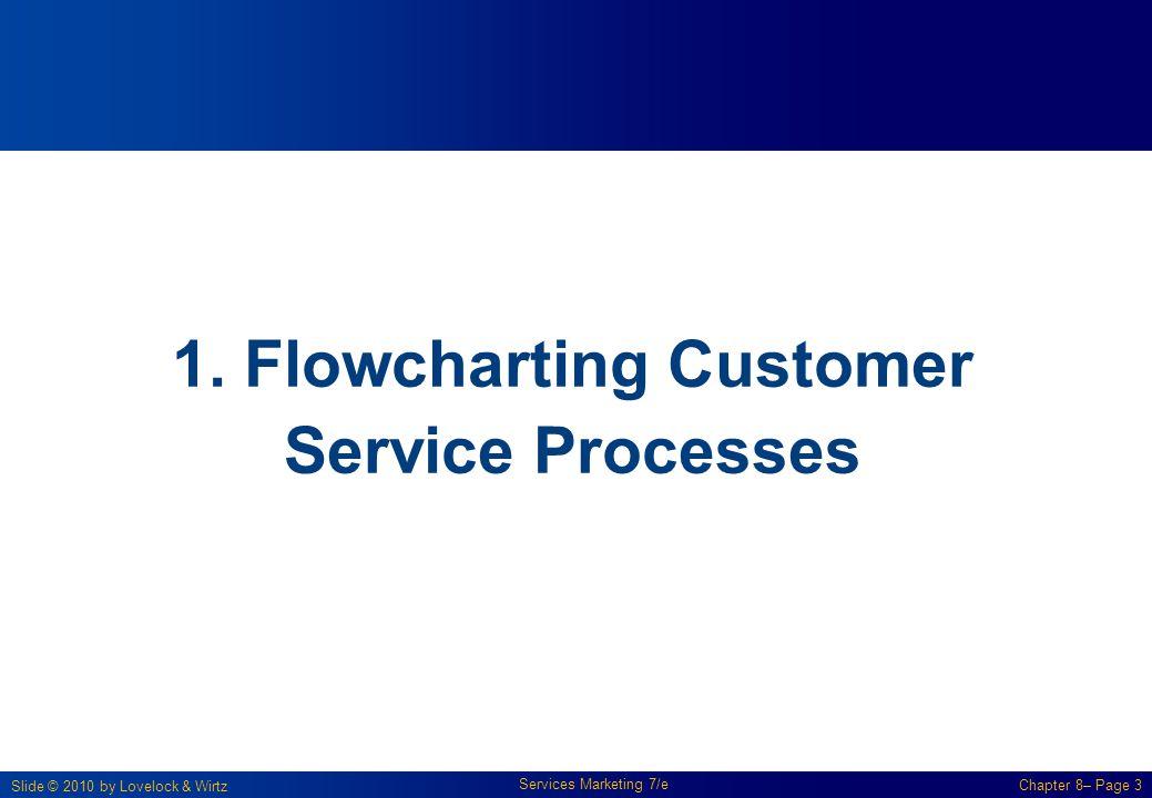 1. Flowcharting Customer Service Processes