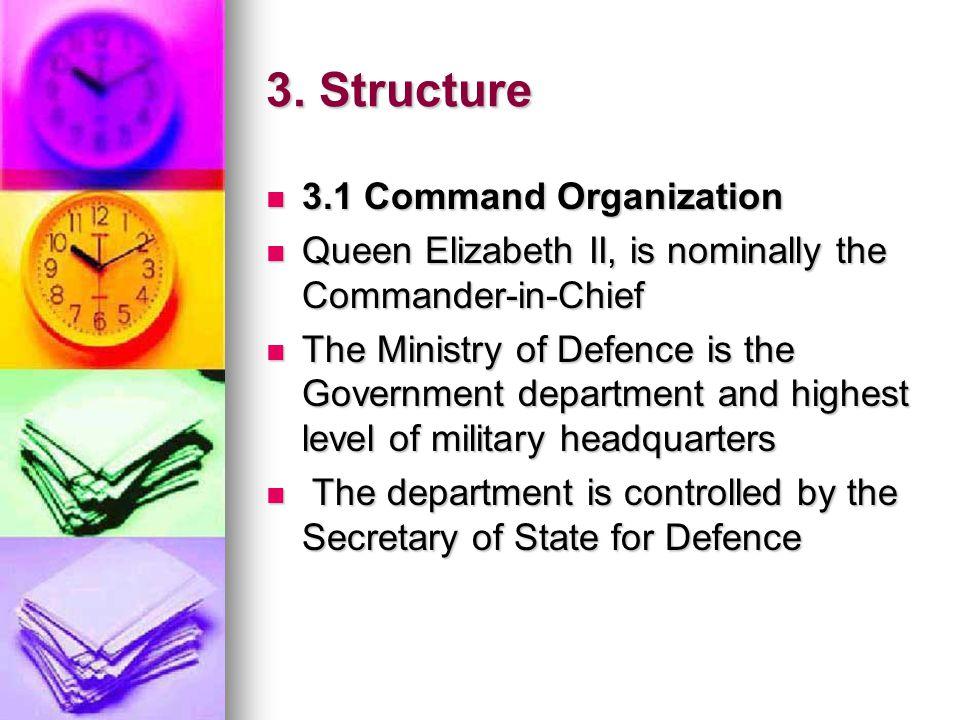 3. Structure 3.1 Command Organization