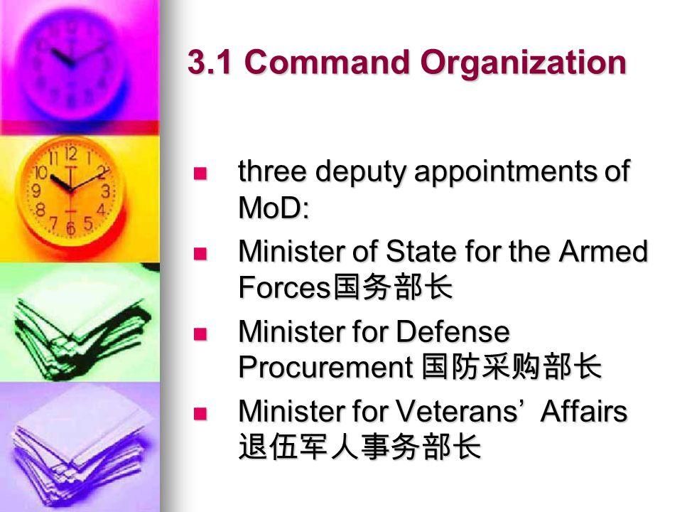 3.1 Command Organization three deputy appointments of MoD: