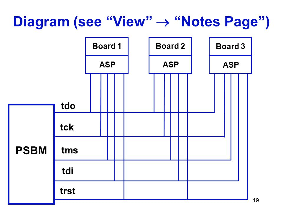 Diagram (see View  Notes Page )