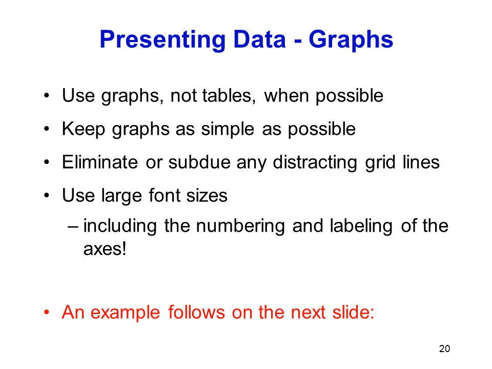 Presenting Data - Graphs