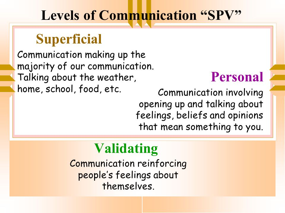 Levels of Communication SPV