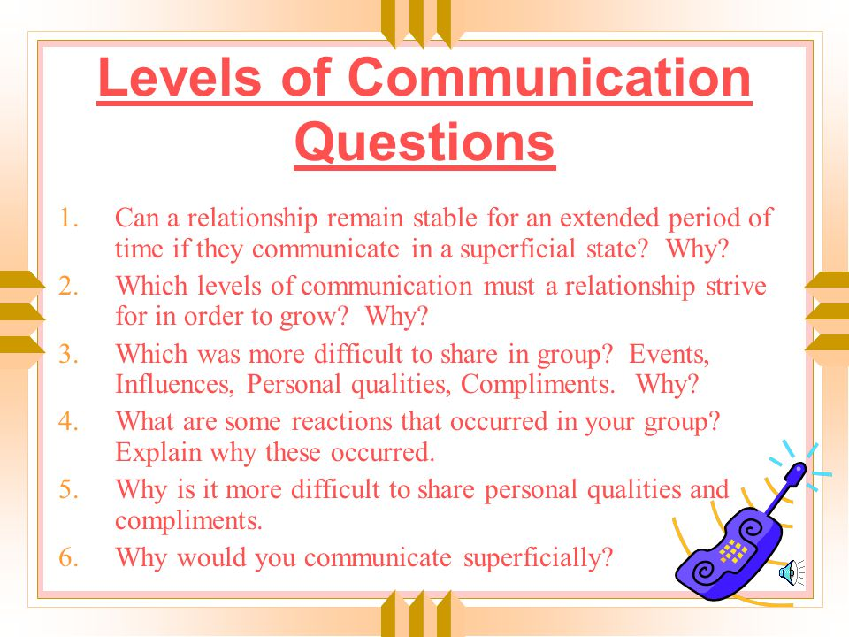 Levels of Communication Questions