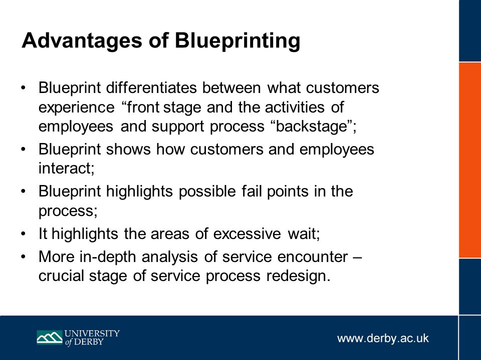 Advantages of Blueprinting