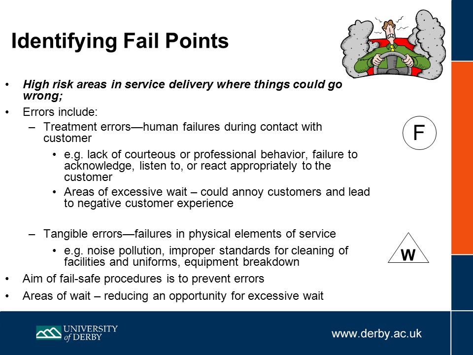Identifying Fail Points