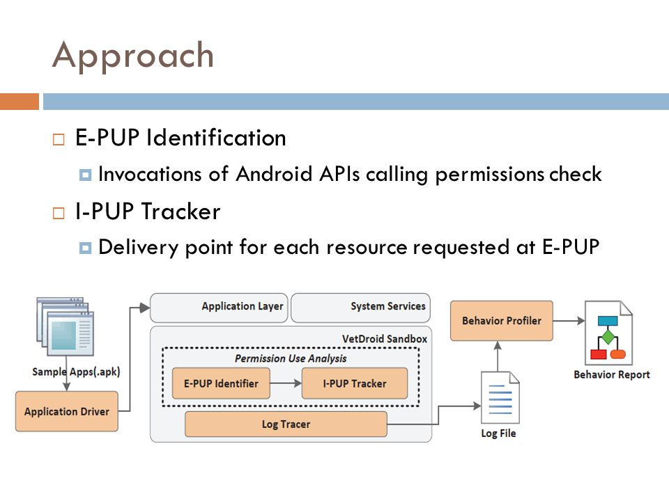 Approach E-PUP Identification I-PUP Tracker