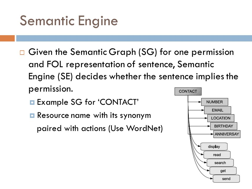 Semantic Engine
