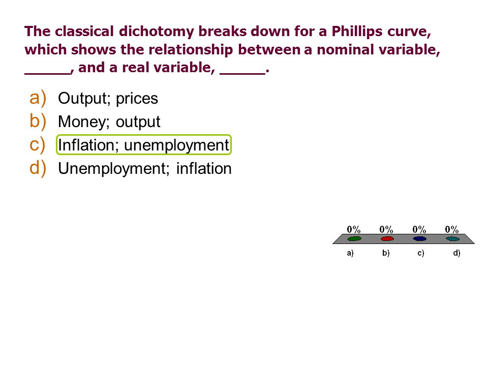 According to the natural rate hypothesis, fluctuations in aggregate demand affect output in: