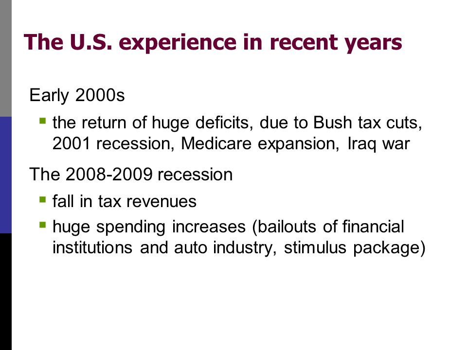 The troubling long-term fiscal outlook
