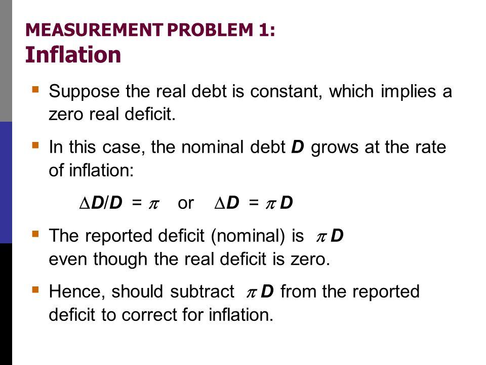 MEASUREMENT PROBLEM 1: Inflation