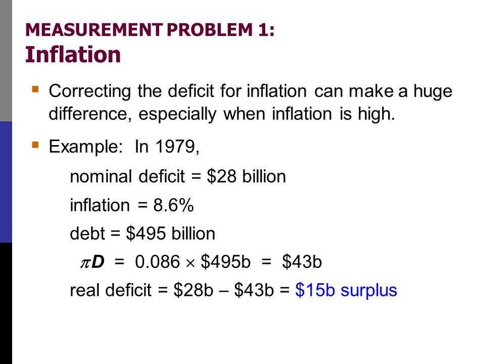 MEASUREMENT PROBLEM 2: Capital Assets