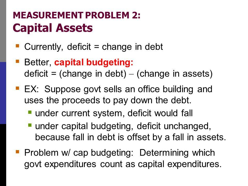 MEASUREMENT PROBLEM 3: Uncounted liabilities