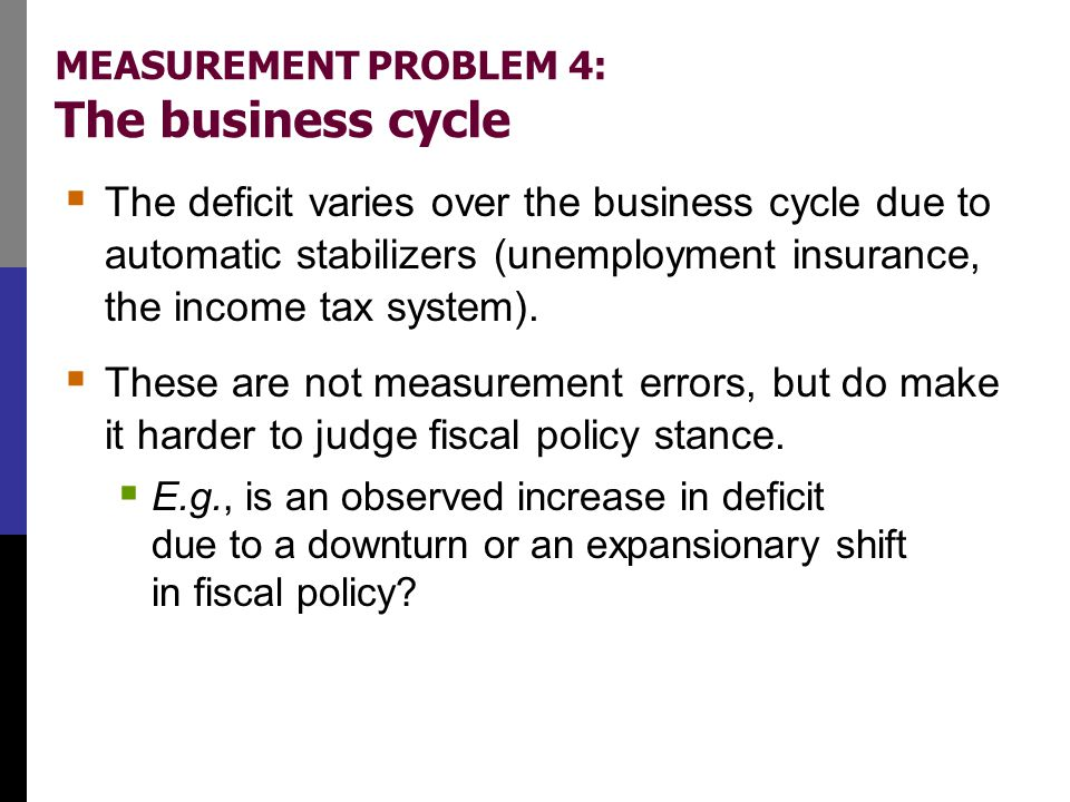 MEASUREMENT PROBLEM 4: The business cycle