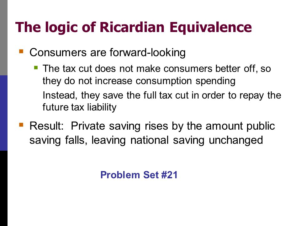 Problems with Ricardian Equivalence