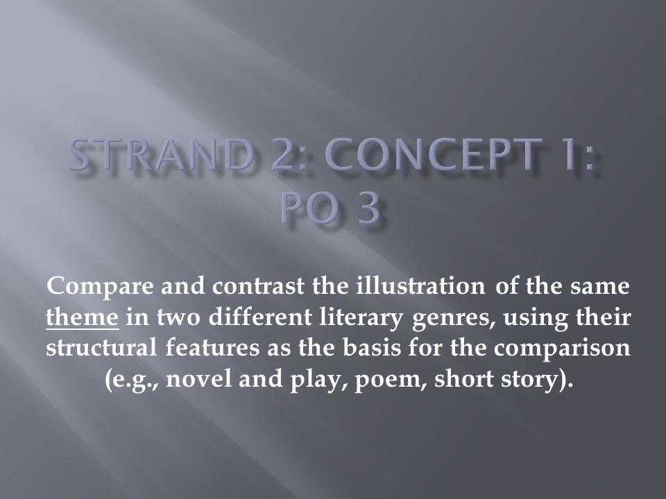 Strand 2: Concept 1: PO 3