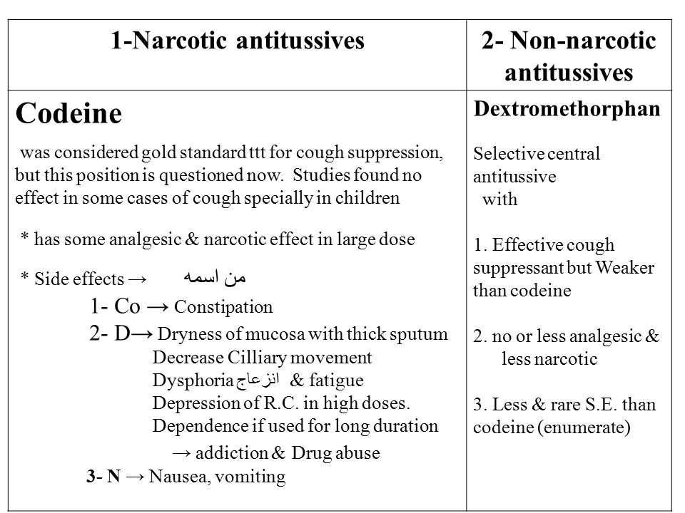 1-Narcotic antitussives 2- Non-narcotic antitussives