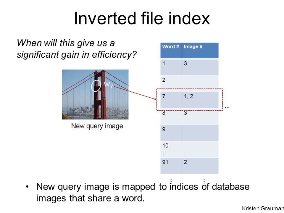 Inverted file index When will this give us a significant gain in efficiency