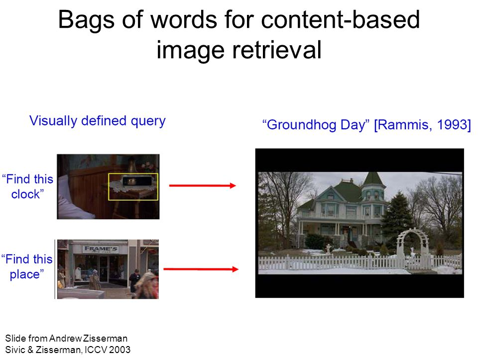 Bags of words for content-based image retrieval