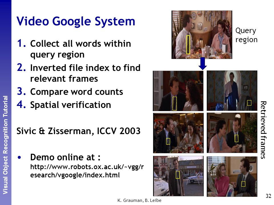 Video Google System Collect all words within query region
