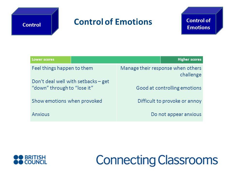 Control of Emotions Control of Emotions Control