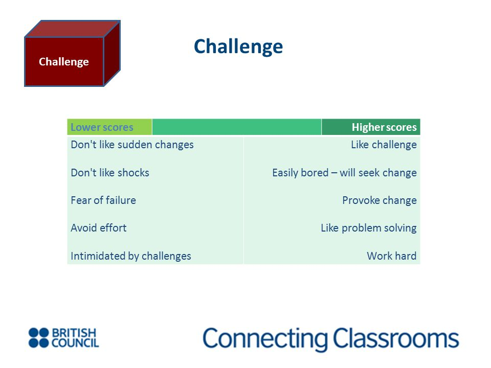 Challenge Challenge Lower scores Higher scores