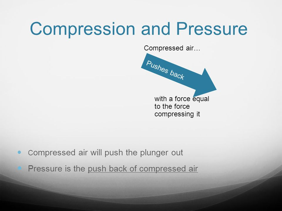 Compression and Pressure