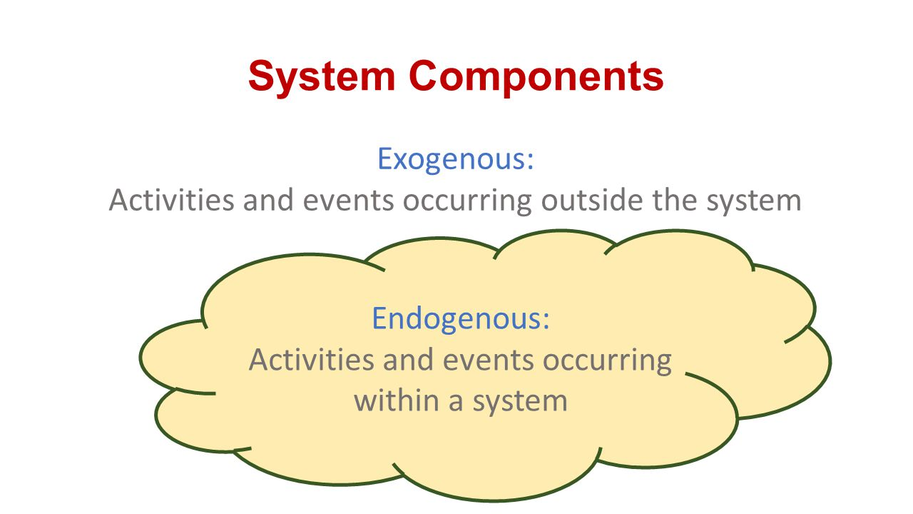 System Components Exogenous: