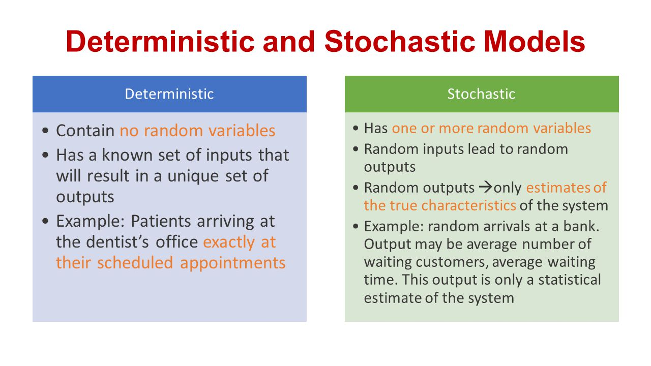 Deterministic and Stochastic Models