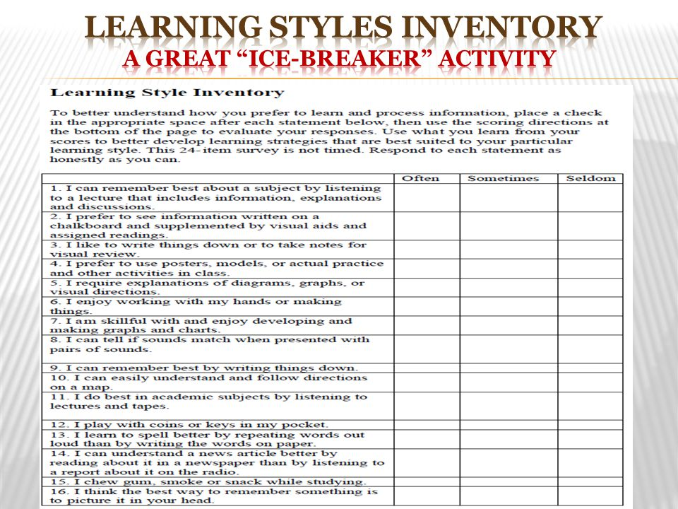 Learning Styles Inventory A great ice-breaker activity