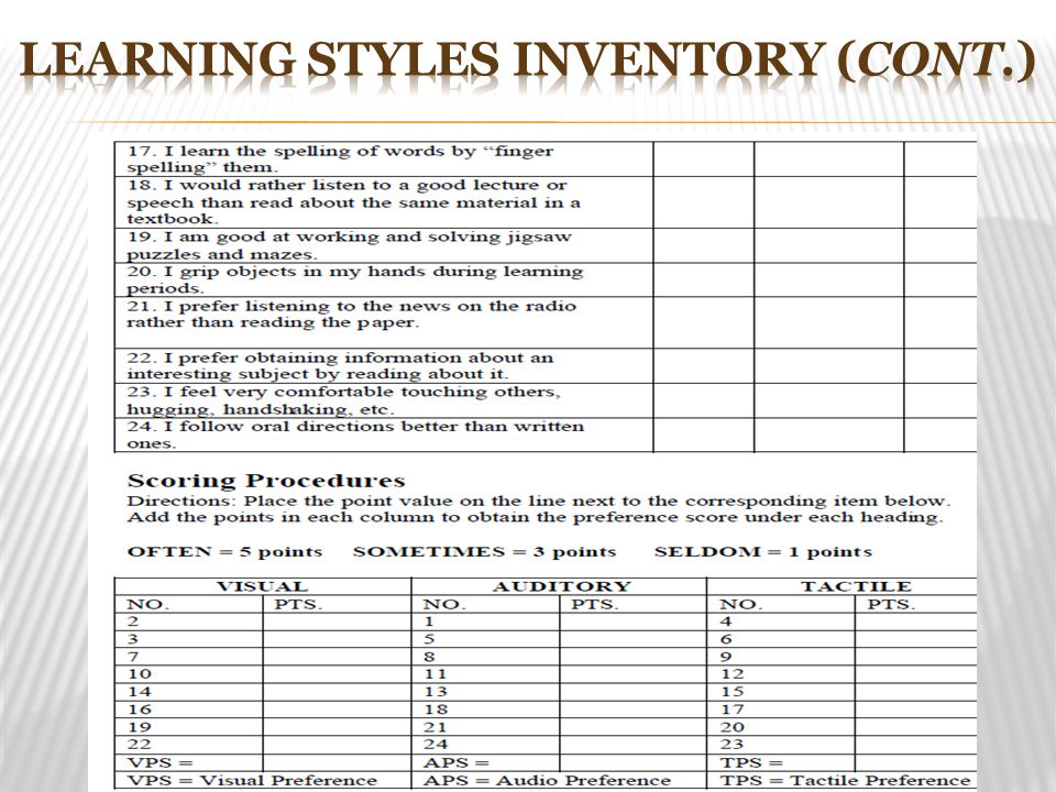 Learning Styles Inventory (cont.)