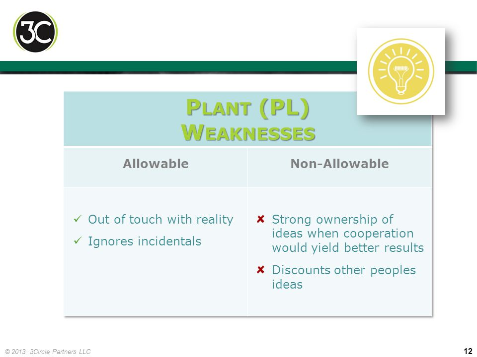 Plant (PL) Weaknesses Allowable Non-Allowable