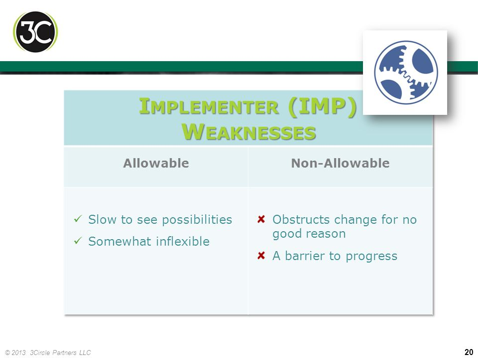 Implementer (IMP) Weaknesses