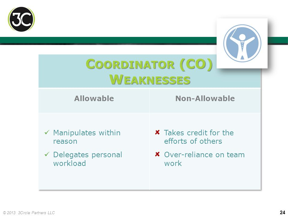 Coordinator (CO) Weaknesses Allowable Non-Allowable