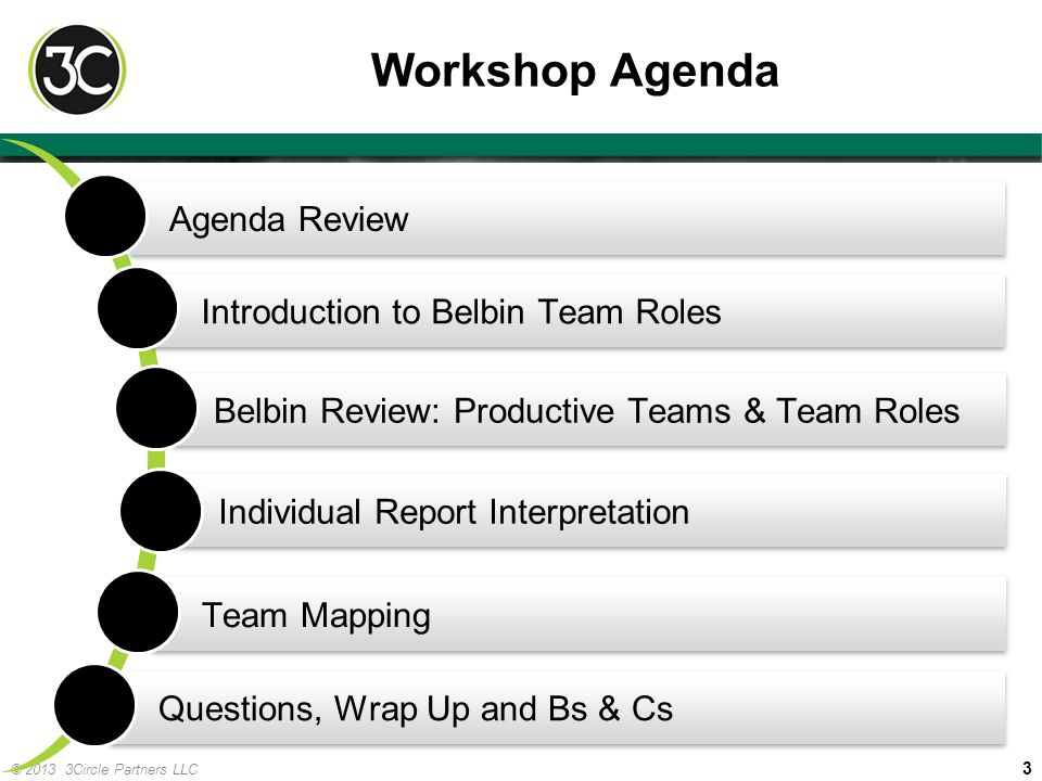 Workshop Agenda Agenda Review Introduction to Belbin Team Roles