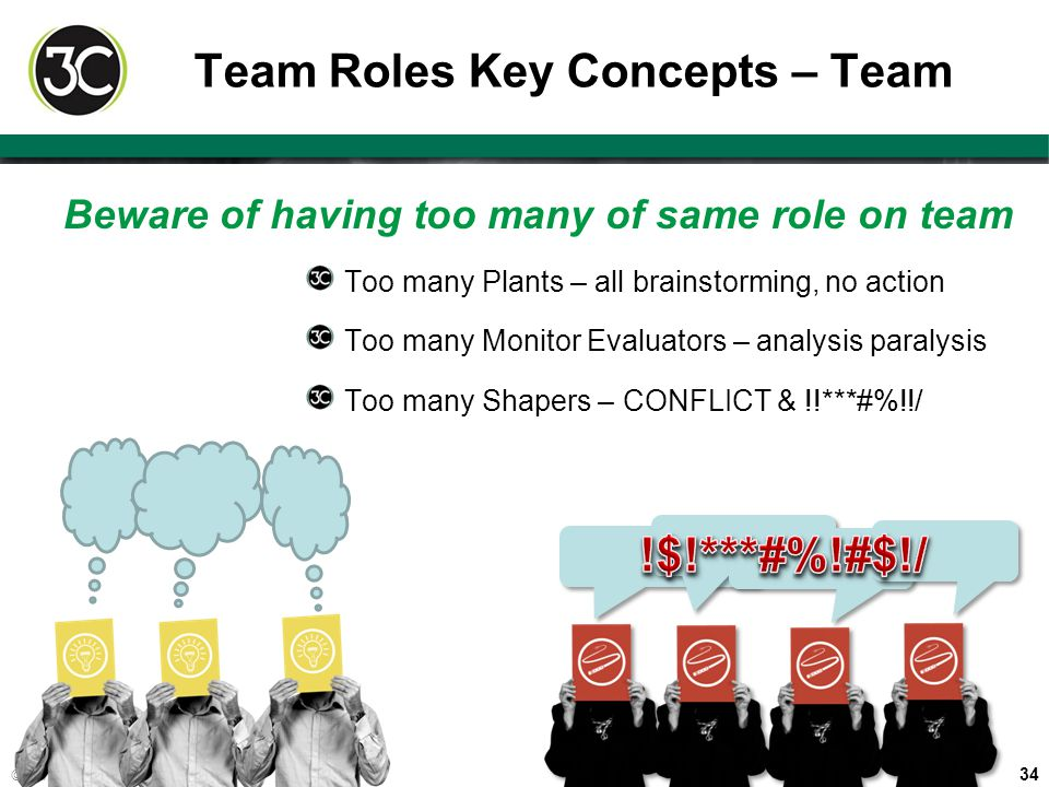 Team Roles Key Concepts – Team