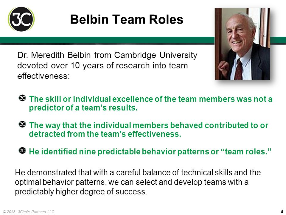 Belbin Team Roles Dr. Meredith Belbin from Cambridge University devoted over 10 years of research into team effectiveness:
