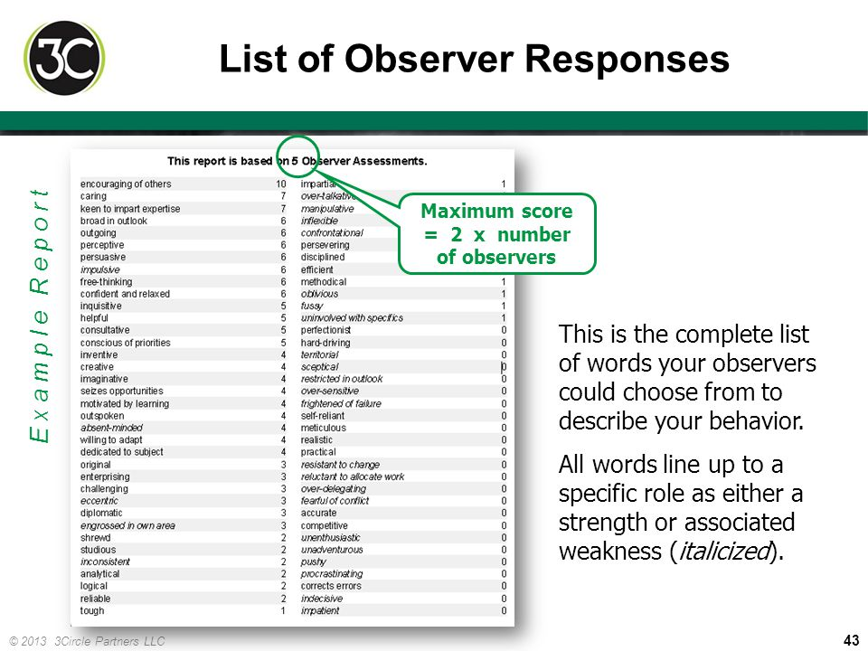 List of Observer Responses