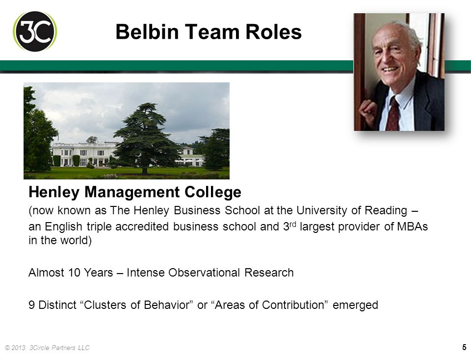 Belbin Team Roles Henley Management College