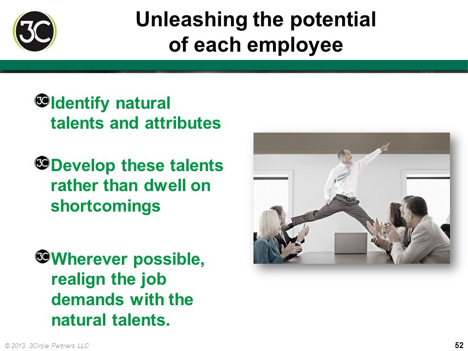 Unleashing the potential of each employee