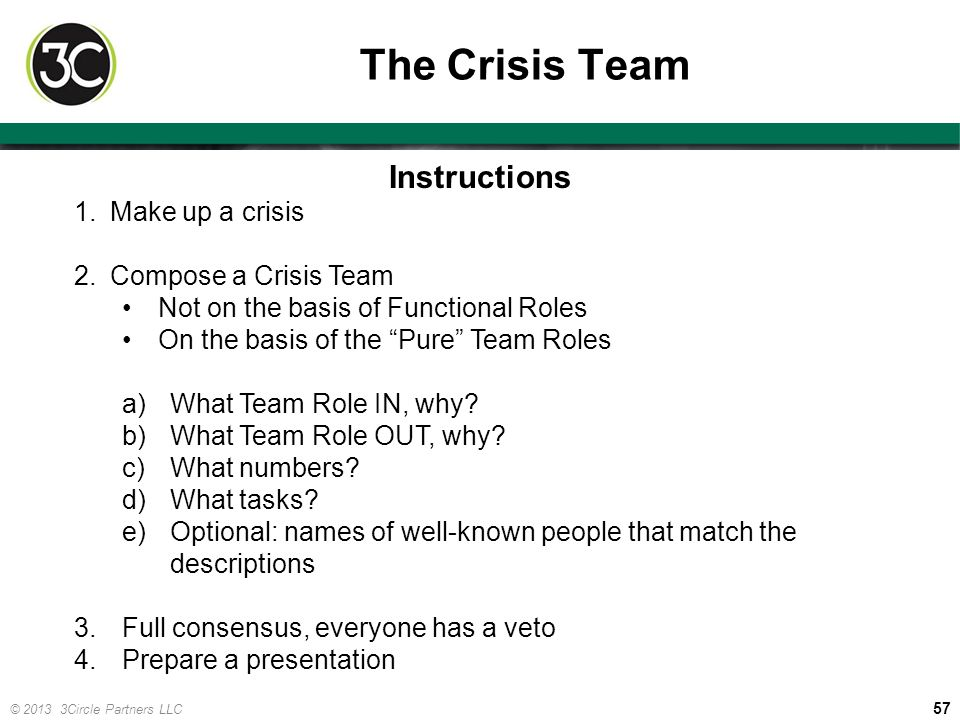 The Crisis Team Instructions Make up a crisis Compose a Crisis Team