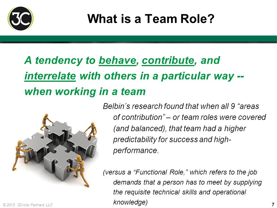 What is a Team Role A tendency to behave, contribute, and interrelate with others in a particular way -- when working in a team.