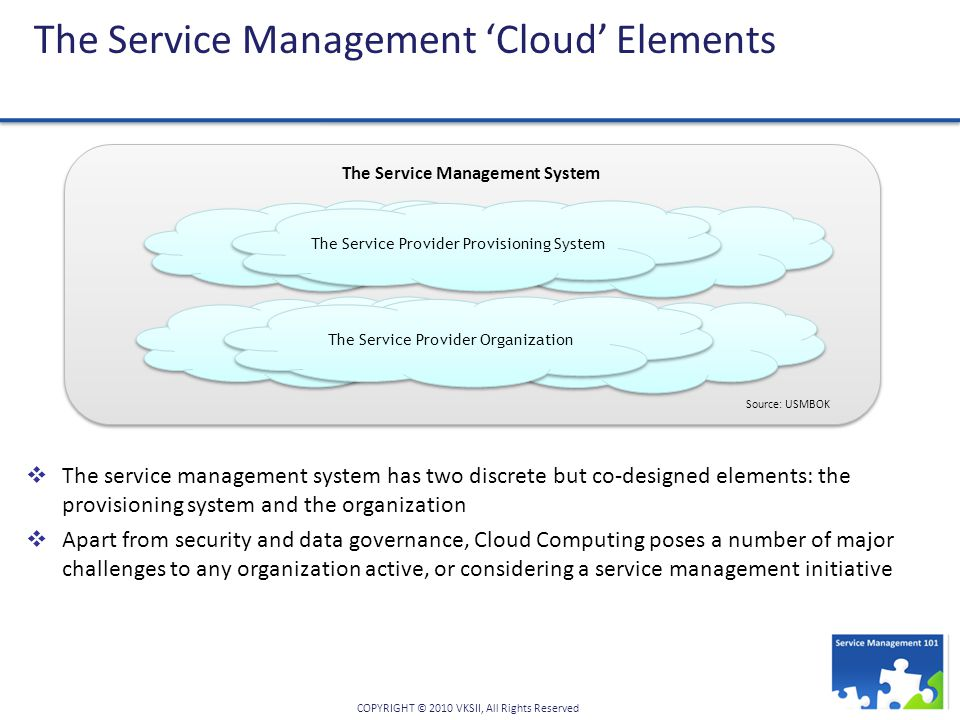 The Service Management 'Cloud' Elements