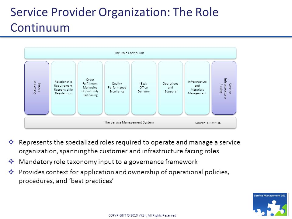 Service Provider Organization: The Role Continuum